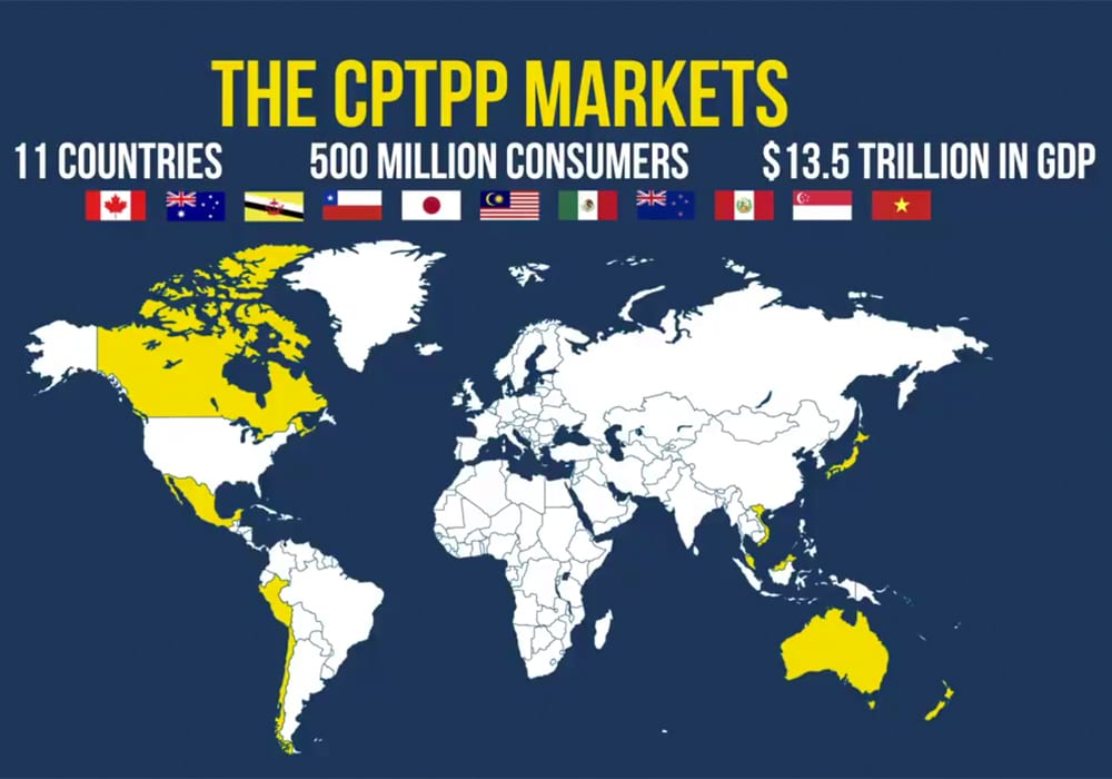 CPTPP graphic via CanadaTrade